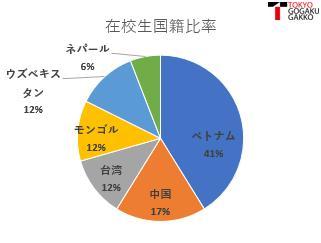 %e5%9c%a8%e6%a0%a1%e7%94%9f_201905