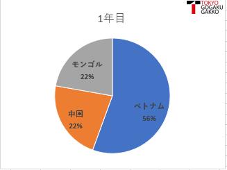 1%e5%b9%b4%e7%94%9f